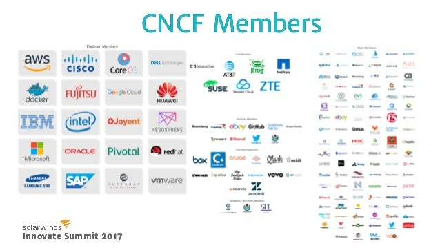 CNCF MembersCNCF Members Innovate Summit 2017Innovate Summit 2017