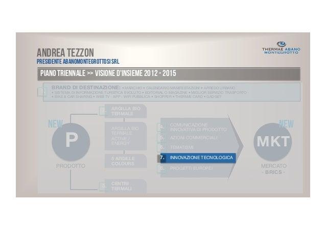 ANDREA TEZZONPresidente ABANOMONTEGROTTOSI SRL PIANO TRIENNALE >> VISIONE DINSIEME 2012 - 2015      BRAND DI DESTINAZIONE:...