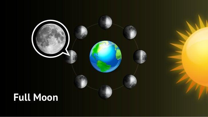 Moon Cresent