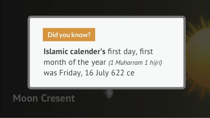 A solar year is based on the seasons.The Gregorian calendar is based onthe solar year.