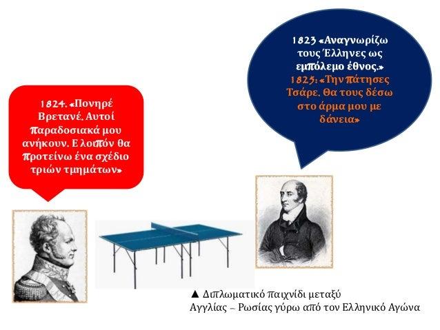 ► Τι γνωρίζετε για τα «δάνεια της ανεξαρτησίας»  και την «πράξη υποτέλειας»;  Σύναψη δύο δανείων με αγγλικές τράπεζες (182...