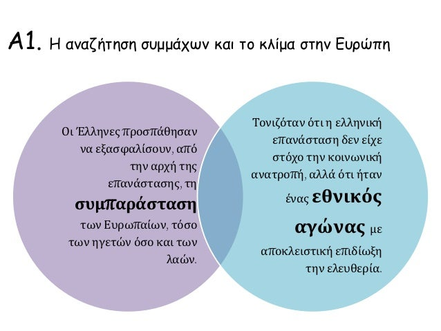 A1. Η αναζήτηση συμμάχων και το κλίμα στην Ευρώπη  Οι Έλληνες προσπάθησαν  να εξασφαλίσουν, από  την αρχή της  επανάστασης...