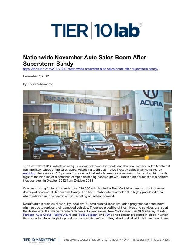 Nationwide November Auto Sales Boom AfterSuperstorm Sandyhttps://tier10lab.com/2012/12/07/nationwide-november-auto-sales-b...