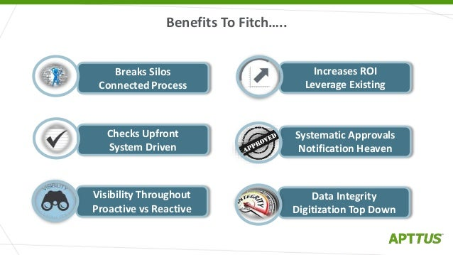 Contract Automation And Compliance Digitization A Financial Services