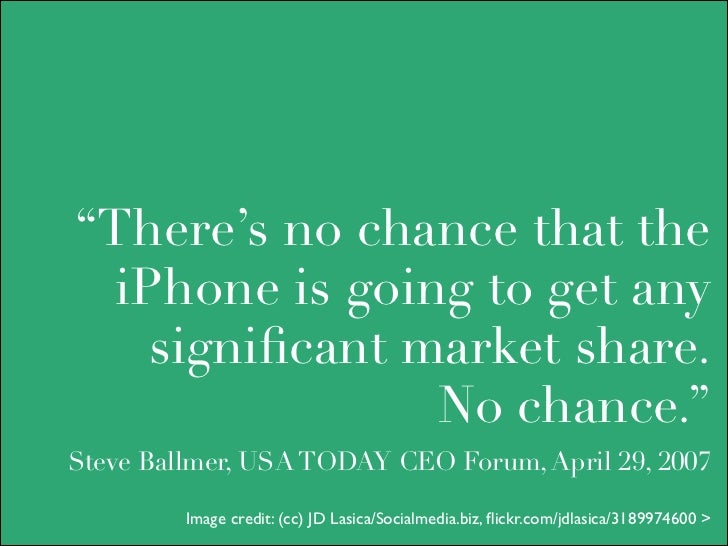 Business Quotes for 2011 Slide 2