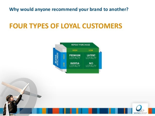 Effective customer referral through social media marketing Slide 3