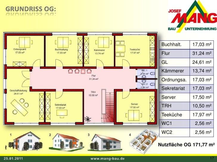 GRUNDRISS OG:<br />1<br />3<br />4<br />2<br />Nutzfläche OG 171,77 m²<br />25.01.2011<br />www.mang-bau.de<br />17<br />