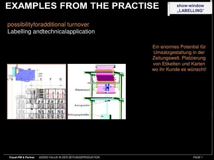 possibilityforadditional turnover<br />Labelling andtechnicalapplication<br />Ein enormes Potential für<br />Umsatzgestalt...