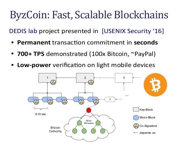 ByzCoin: Fast, Scalable Blockchains DEDIS lab project presented in [USENIX Security '16] ● Permanent transaction commitmen...