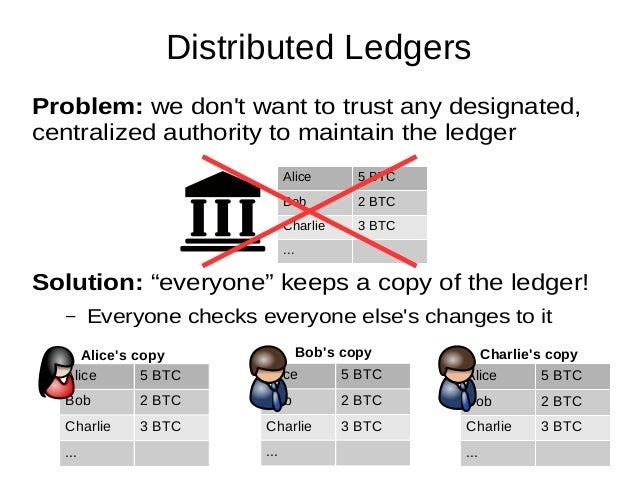 Alice 5 BTC Bob 2 BTC Charlie 3 BTC ... Distributed Ledgers Problem: we don't want to trust any designated, centralized au...