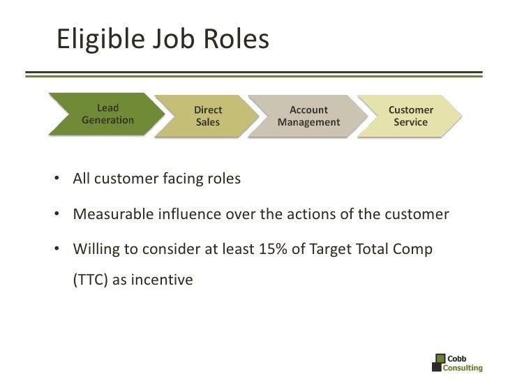 Eligible Job Roles <ul><li>All customer facing roles </li></ul><ul><li>Measurable influence over the actions of the custom...