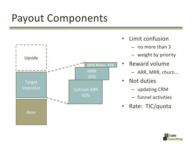 Payout Components <ul><li>Limit confusion </li></ul><ul><ul><li>no more than 3 </li></ul></ul><ul><ul><li>weight by priori...