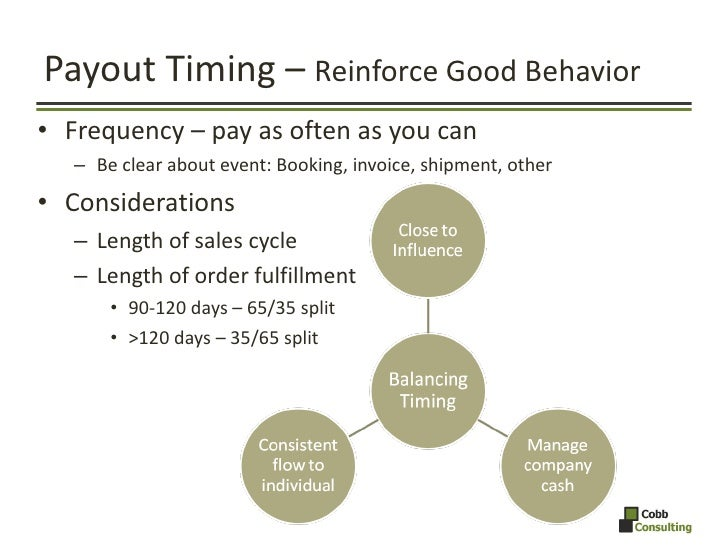 Payout Timing –  Reinforce Good Behavior <ul><li>Frequency – pay as often as you can </li></ul><ul><ul><li>Be clear about ...