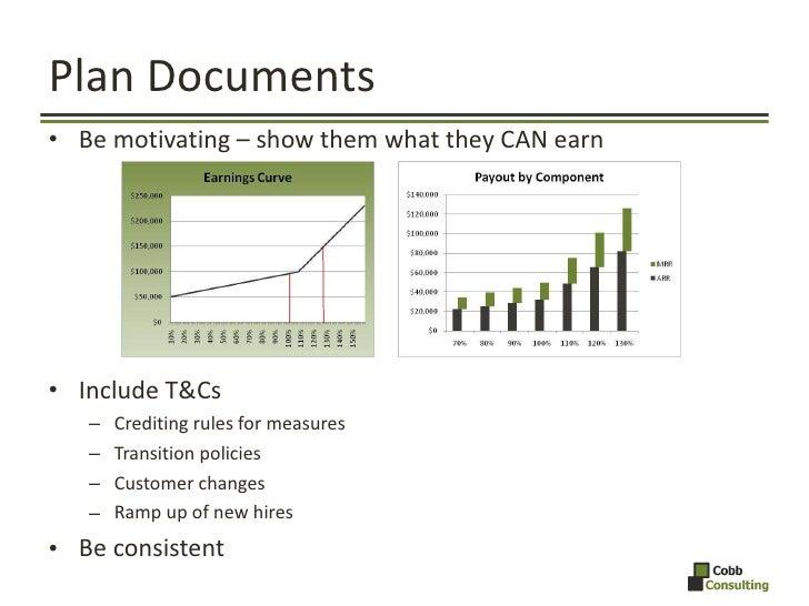 Plan Documents <ul><li>Be motivating – show them what they CAN earn </li></ul><ul><li>Include T&Cs </li></ul><ul><ul><li>C...