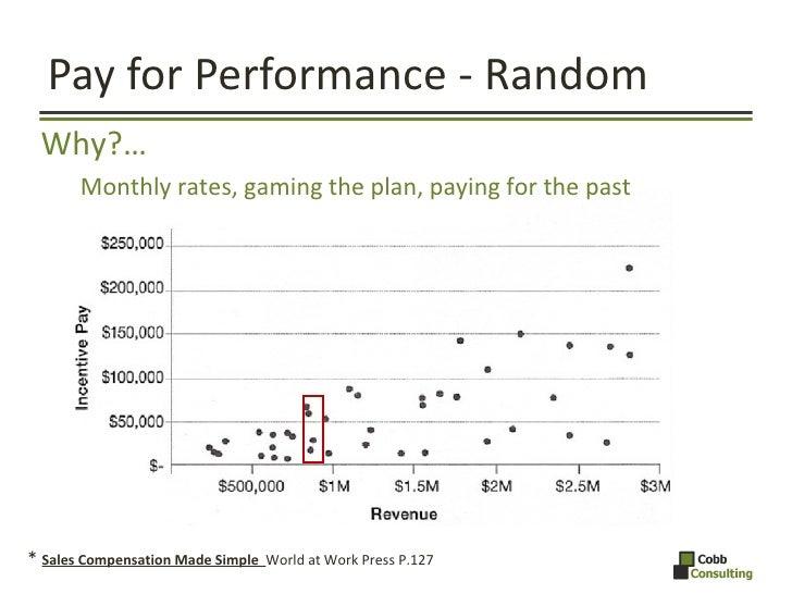 Pay for Performance - Random *  Sales Compensation Made Simple  World at Work Press P.127  <ul><li>Why?… </li></ul><ul><ul...