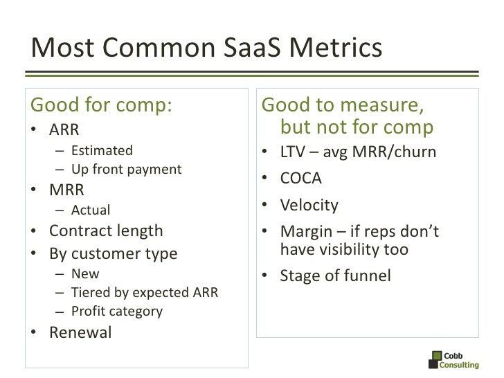 Most Common SaaS Metrics <ul><li>Good for comp: </li></ul><ul><li>ARR </li></ul><ul><ul><li>Estimated </li></ul></ul><ul><...