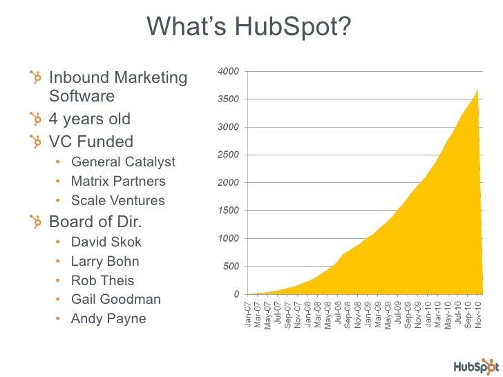 <ul><li>Inbound Marketing Software </li></ul><ul><li>4 years old </li></ul><ul><li>VC Funded </li></ul><ul><ul><li>General...