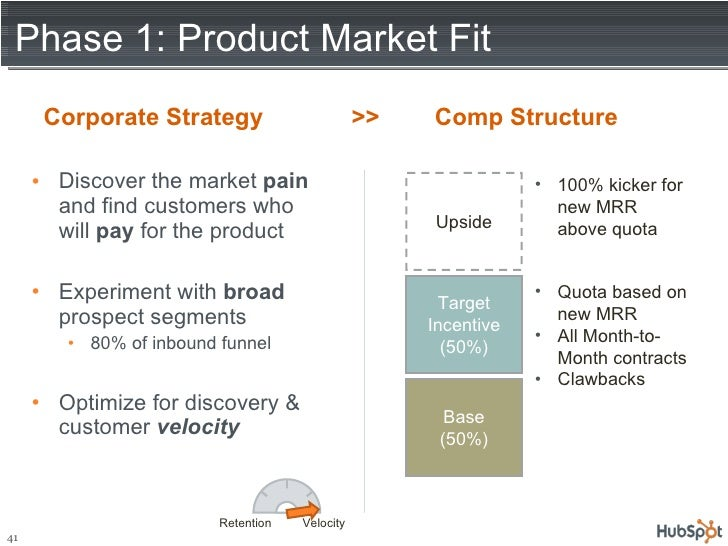 Phase 1: Product Market Fit <ul><li>Discover the market  pain  and find customers who will  pay  for the product </li></ul...
