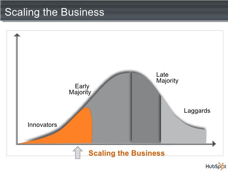 Scaling the Business Laggards Innovators Scaling the Business Early  Majority Late  Majority