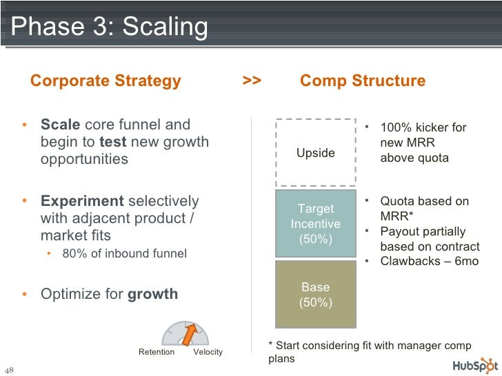 Phase 3: Scaling <ul><li>Scale  core funnel and begin to  test  new growth opportunities </li></ul><ul><li>Experiment  sel...