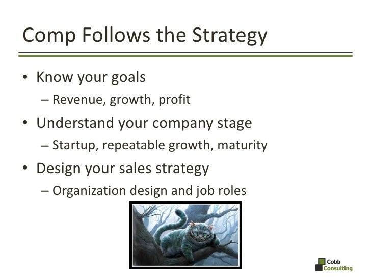 Comp Follows the Strategy <ul><li>Know your goals </li></ul><ul><ul><li>Revenue, growth, profit </li></ul></ul><ul><li>Und...
