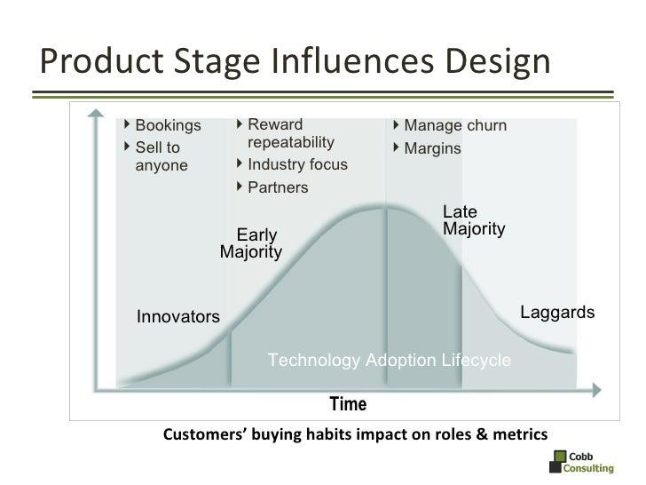Product Stage Influences Design <ul><li>Bookings </li></ul><ul><li>Sell to anyone </li></ul><ul><li>Reward repeatability <...