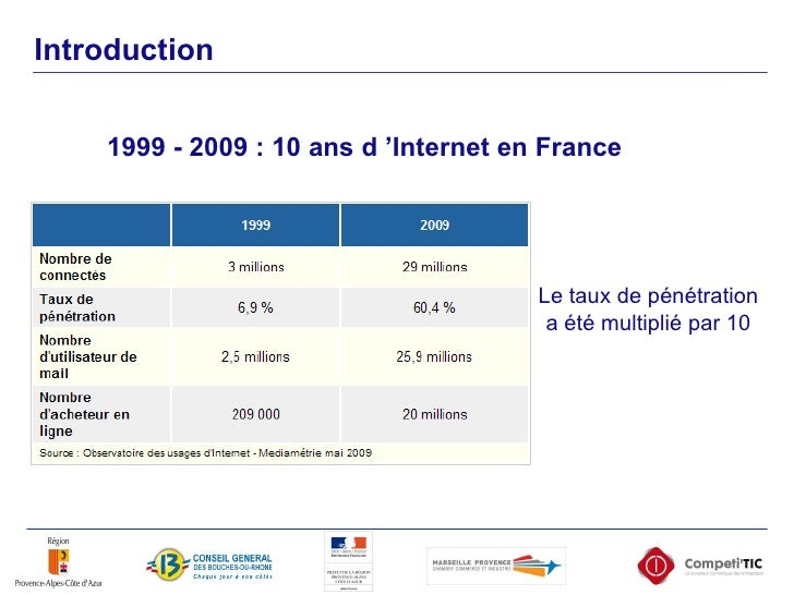 2011 02 03 Strategie multicanale by competitic Slide 3