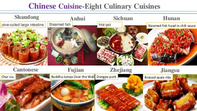 China presentation li yang for Asian cuisine ppt