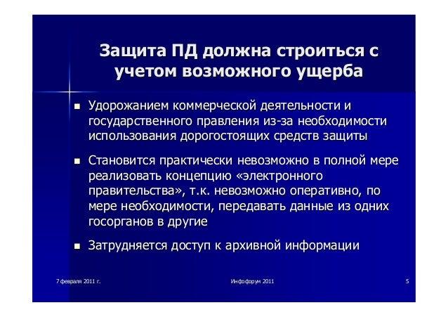 77 февраляфевраля 20112011 гг.. ИнфофорумИнфофорум 20112011 55ЗащитаЗащита ПДПД должнадолжна строитьсястроиться ссучетомуч...