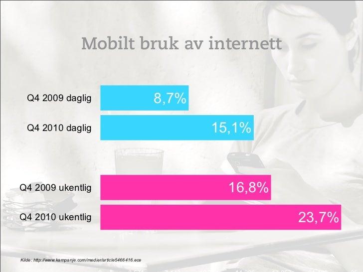 Mobilt bruk av internett  Q4 2009 daglig                                           8,7%  Q4 2010 daglig                   ...