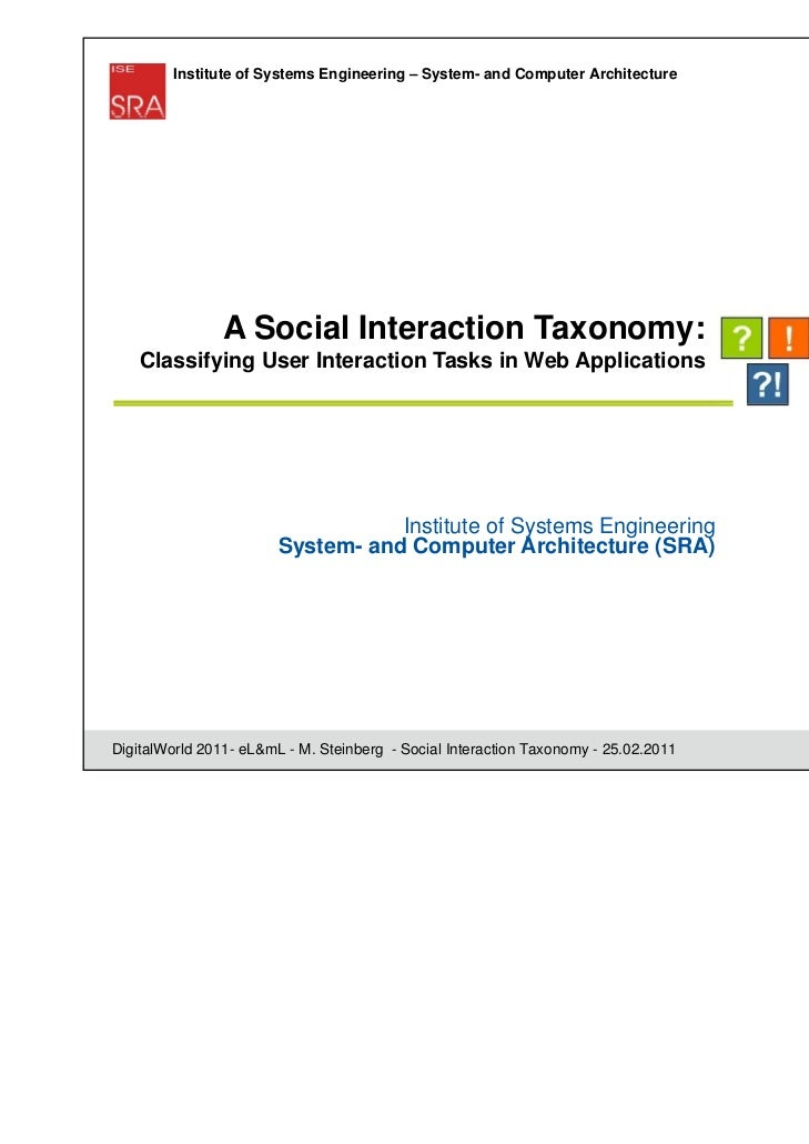 Institute of Systems Engineering – System- and Computer Architecture                A Social Interaction Taxonomy:    Clas...
