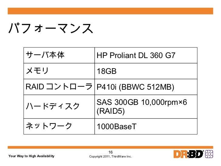 設計 ボンディング iSCSI アクセス用 ボンディング DRBD データ用 SAS SAS SAS SAS RAID (BBWC) eth0 eth1 eth2 eth3 eth4 eth5 SAS SAS SAS SAS RAID (BBW...