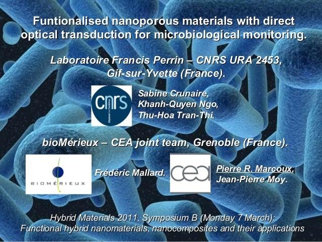 S. Crunaire et al., HYBRID MATERIALS 2011 – 07/03/11 1 Funtionalised nanoporous materials with directFuntionalised nanopor...