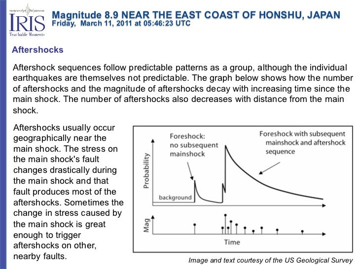 Magnitude 8.9 NEAR THE EAST COAST OF HONSHU, JAPAN         Friday, March 11, 2011 at 05:46:23 UTCAftershocksAfte...