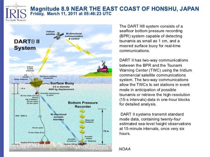 Magnitude 8.9 NEAR THE EAST COAST OF HONSHU, JAPANFriday, March 11, 2011 at 05:46:23 UTC                                 ...