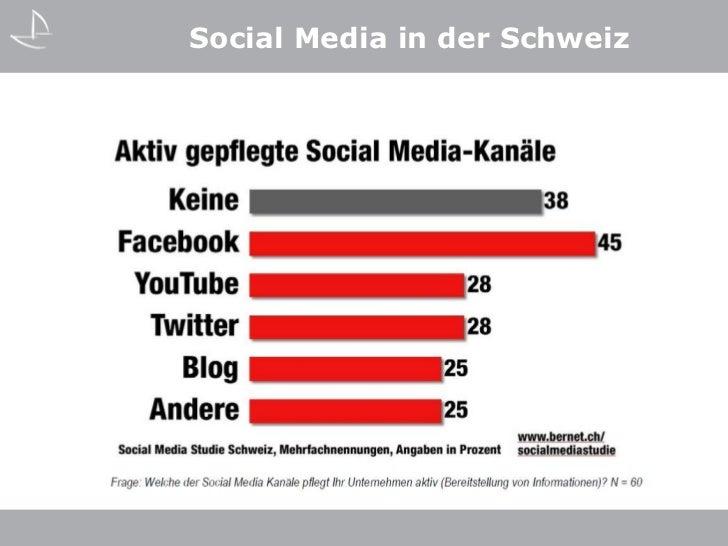 Social Media in der Schweiz