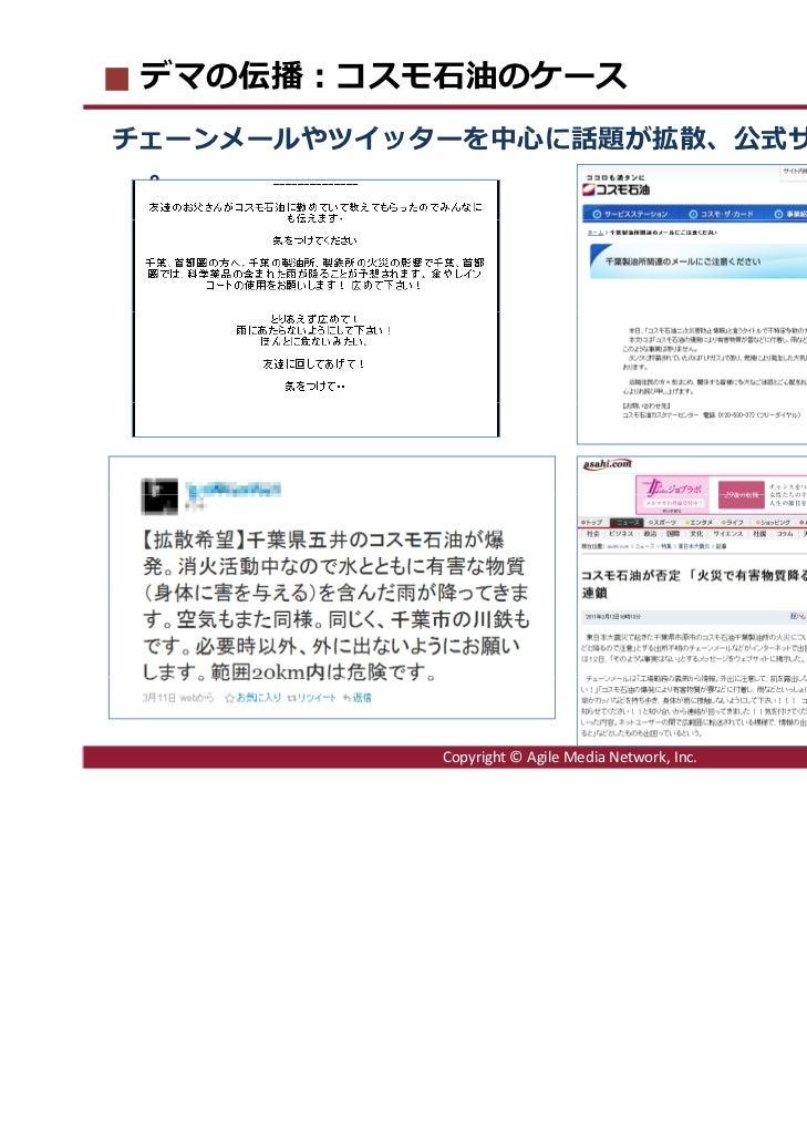 東日本大震災で考えるソーシャルメディアの役割 Slide 3