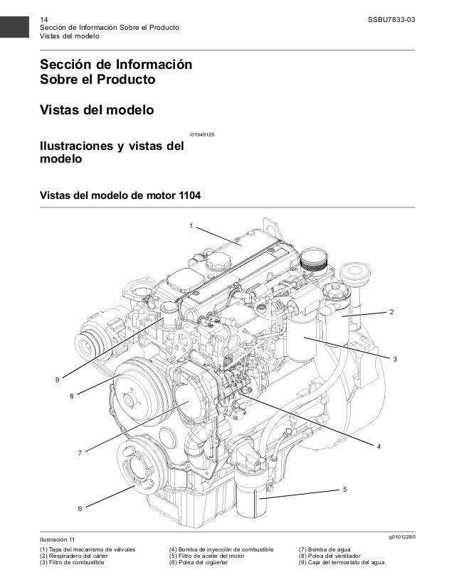 motor perkins 1103 y 1104