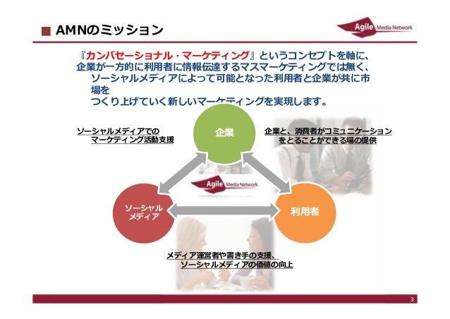 ソーシャルメディア活用 事例編 Slide 3
