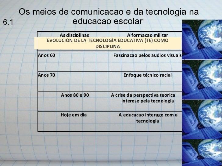 Os meios de comunicacao e da tecnologia na educacao escolar   EVOLUCIÓN DE LA TECNOLOGÍA EDUCATIVA (TE) COMO DISCIPLINA 6....