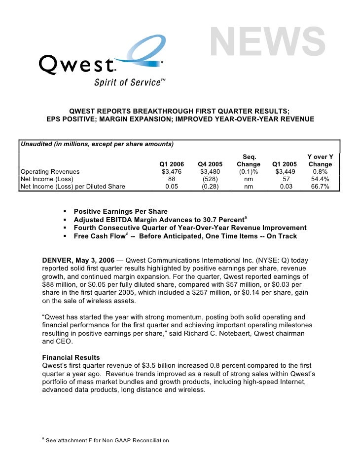 QWEST REPORTS BREAKTHROUGH FIRST QUARTER RESULTS;            EPS POSITIVE; MARGIN EXPANSION; IMPROVED YEAR-OVER-YEAR REVEN...