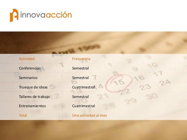 Actividad             FrecuenciaConferencias          SemestralSeminarios            SemestralTrueque de ideas      Cuatri...
