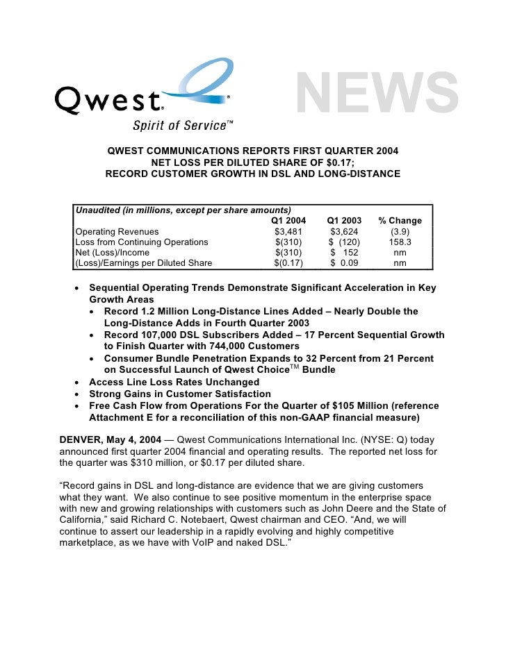 QWEST COMMUNICATIONS REPORTS FIRST QUARTER 2004                  NET LOSS PER DILUTED SHARE OF $0.17;           RECORD CUS...