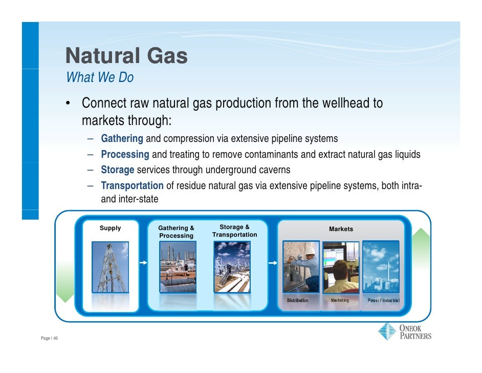 How Do We Extract Natural Gas