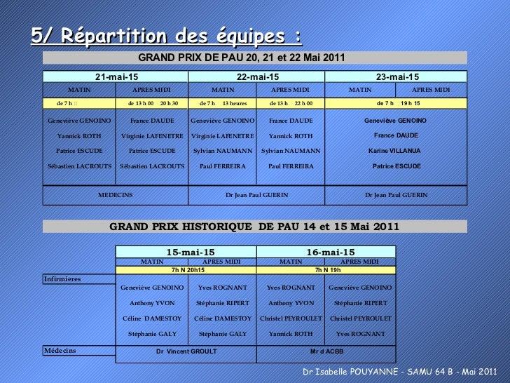 5/ Répartition des équipes :   Dr Isabelle POUYANNE - SAMU 64 B - Mai 2011