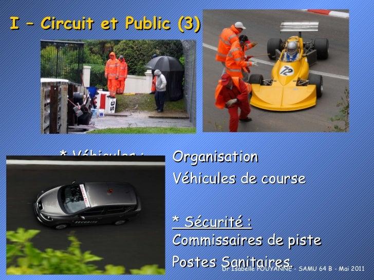 I – Circuit et Public (3) <ul><li>  * Véhicules :   Organisation </li></ul><ul><li>Véhicules de course </li></ul><ul><li>*...