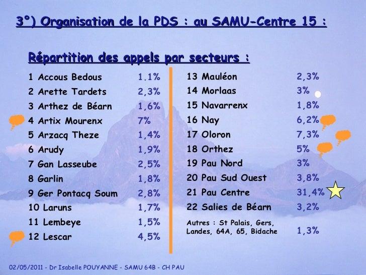 <ul><li>Répartition des appels par secteurs : </li></ul>1 Accous Bedous   1.1% 2 Arette Tardets   2,3%   3 Arthez de Béarn...