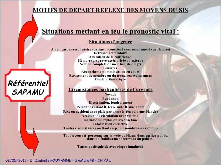 MOTIFS DE DEPART REFLEXE DES MOYENS DU SIS <ul><li>Situations mettant en jeu le pronostic vital : </li></ul><ul><li>Situat...