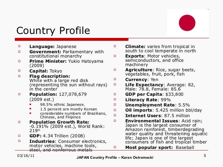 Japan profile - Timeline