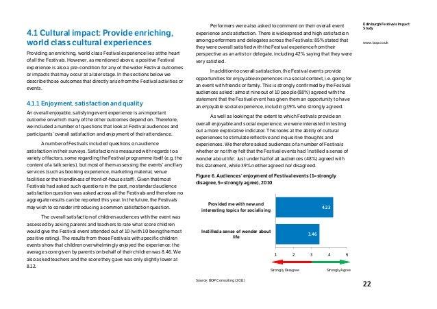 2016 ECONOMIC IMPACT STUDY